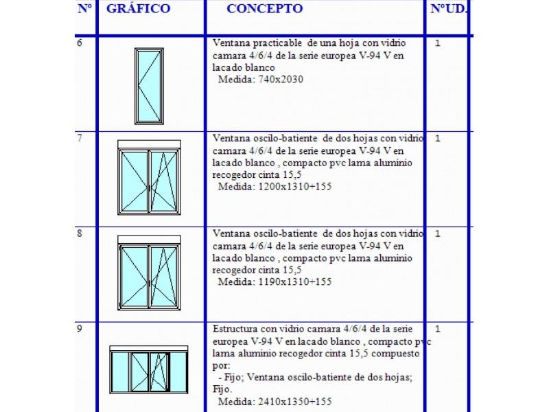 Cambiar cristal ventana aluminio cambiar cristal ventana aluminio with cambiar cristal ventana - Presupuesto cambiar ventanas ...